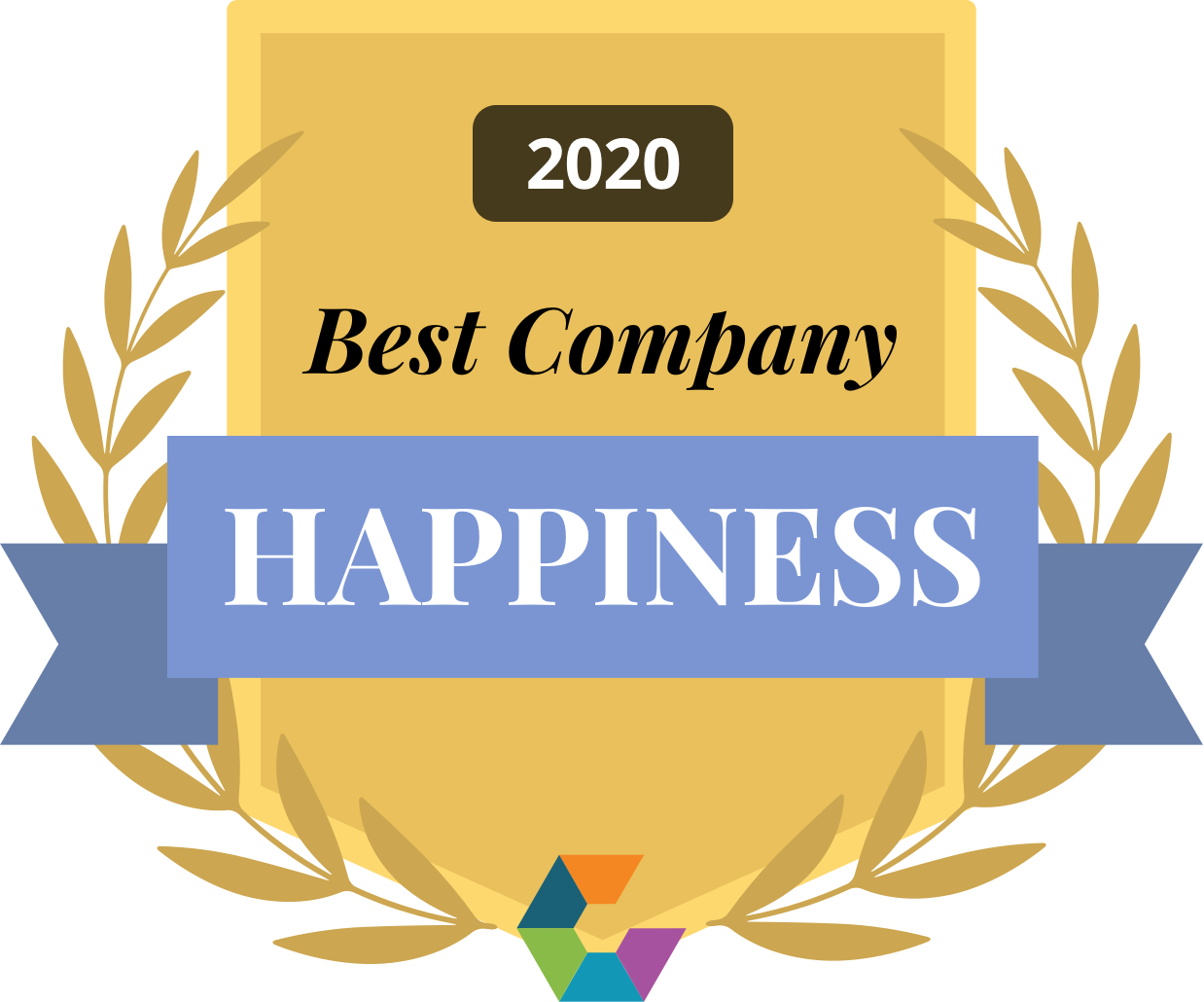 Comparably- Happiest Employees 2020