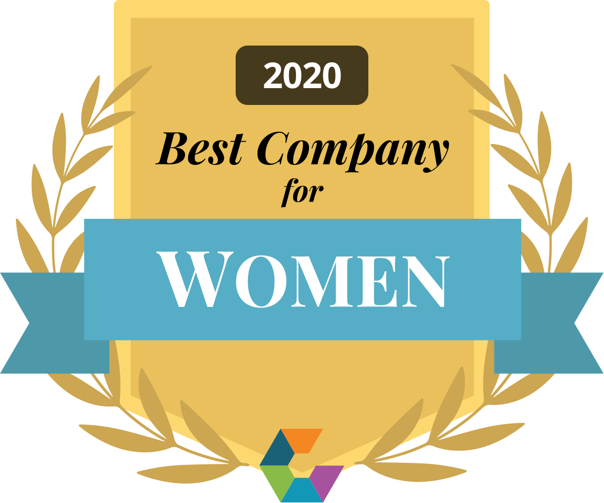 Best Company as rated by Female Employees